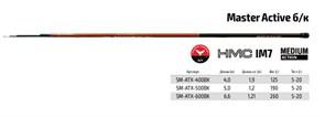 Удилище Surf Master Active 5m. без колец  TX-20